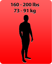 Silhouette of heavier surfer, and weight areas